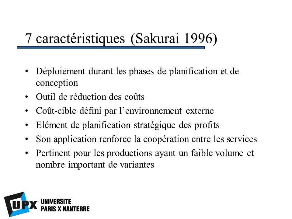 7 caractéristiques (Sakurai 1996)