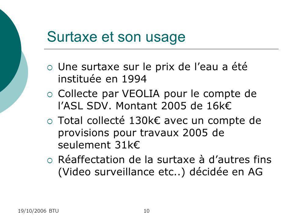 Surtaxe et son usage Une surtaxe sur le prix de l'eau a été instituée en 1994. Collecte par VEOLIA pour le compte de l'ASL SDV. Montant 2005 de 16k€