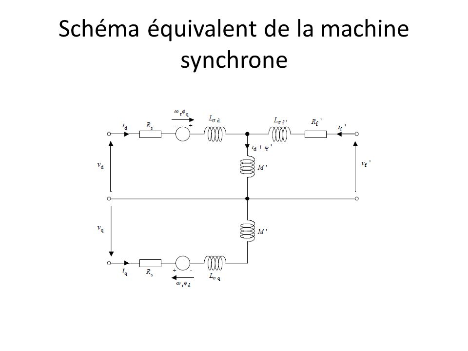 Schéma équivalent de la machine synchrone