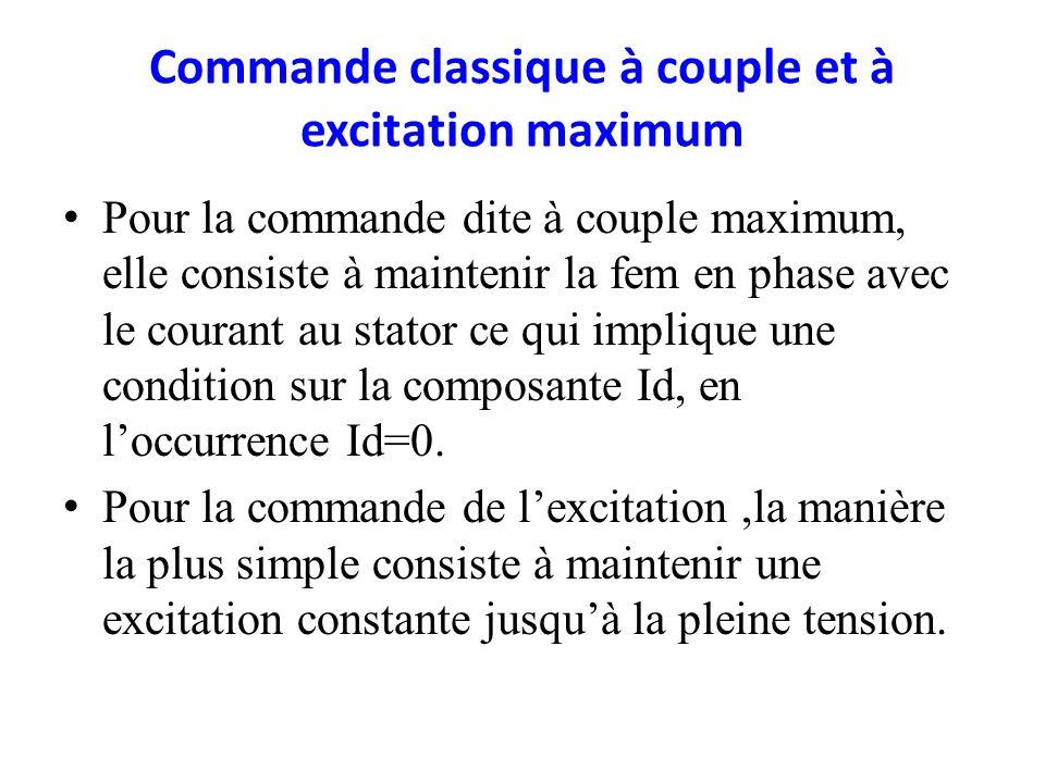 Commande classique à couple et à excitation maximum