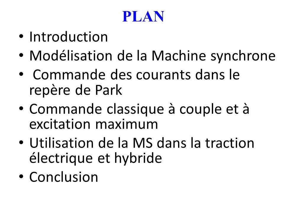 PLAN Introduction. Modélisation de la Machine synchrone. Commande des courants dans le repère de Park.