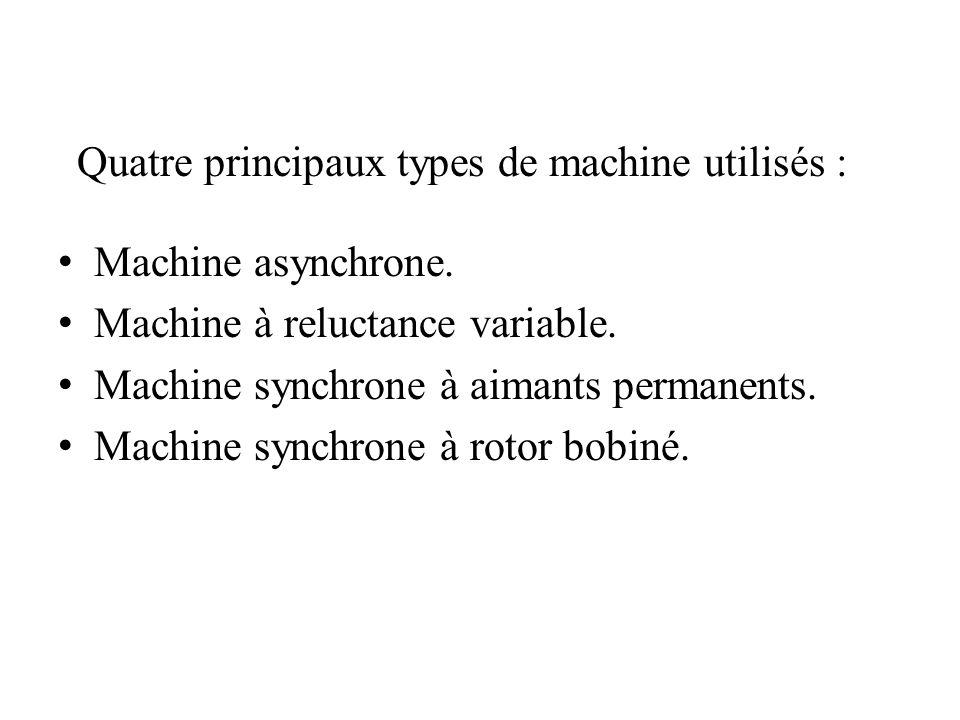 Quatre principaux types de machine utilisés :