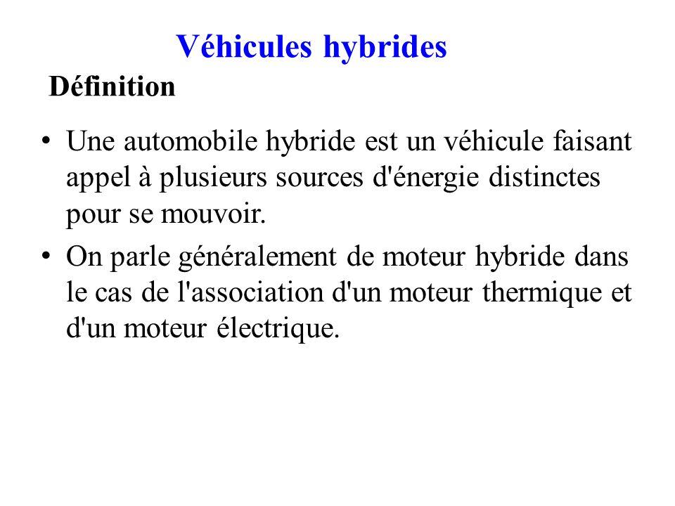 Véhicules hybrides Définition