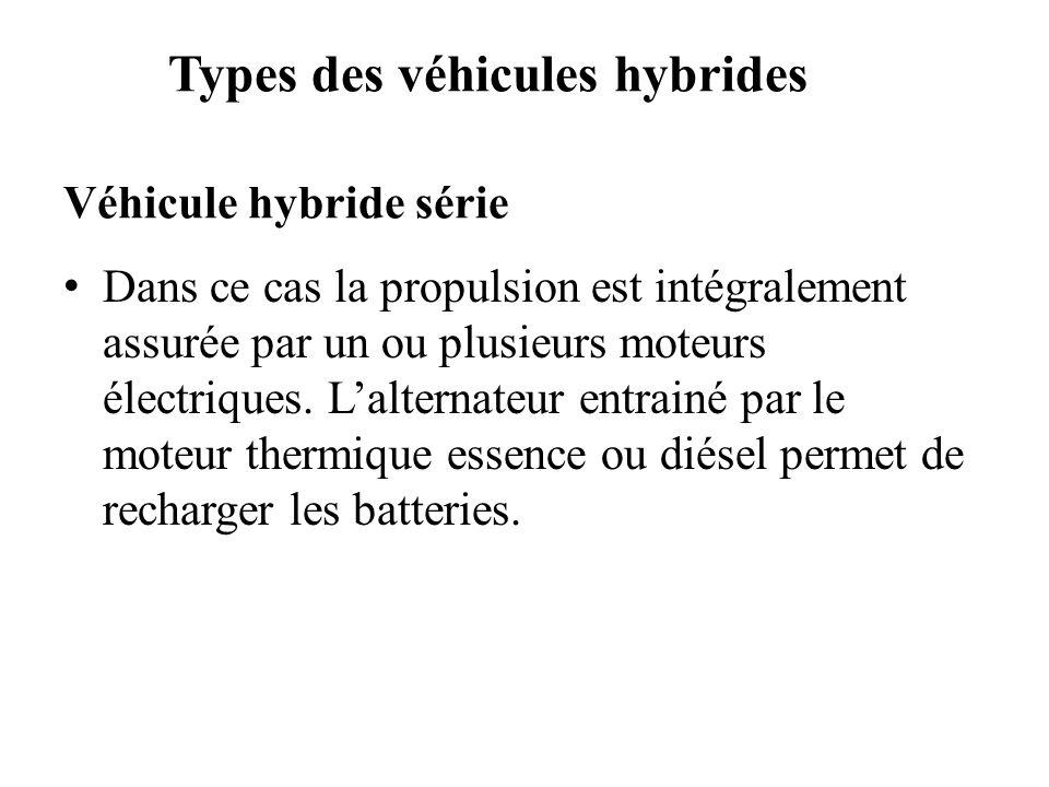 Types des véhicules hybrides Véhicule hybride série