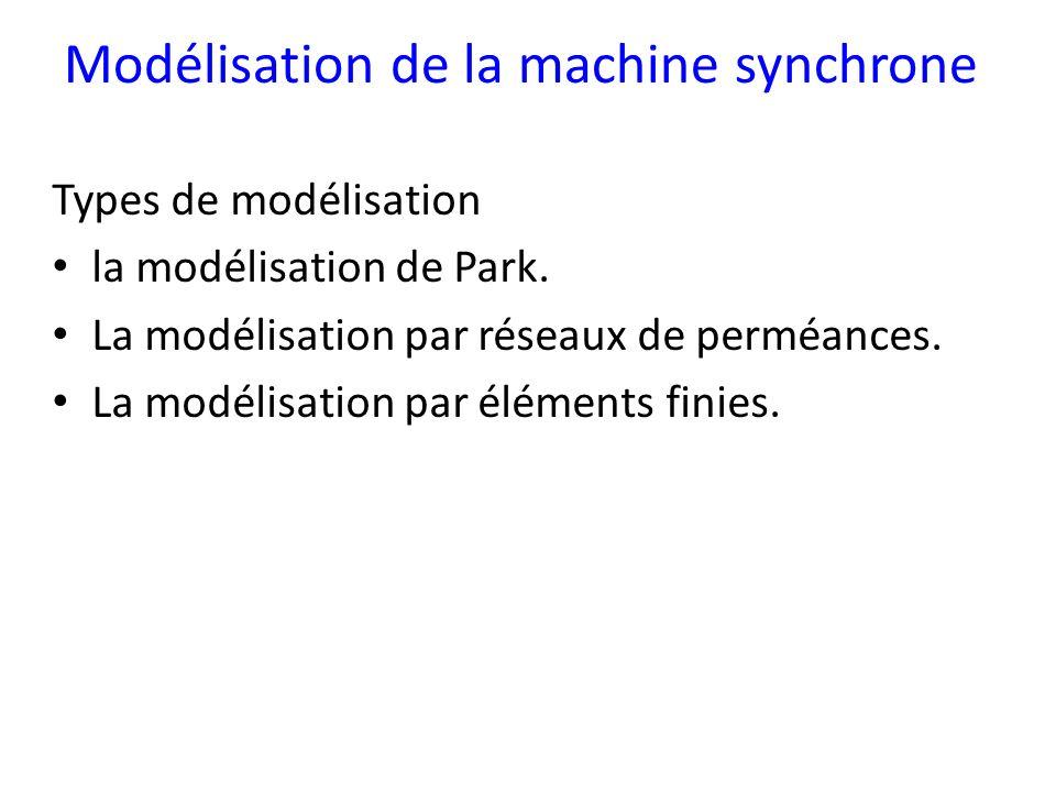 Modélisation de la machine synchrone