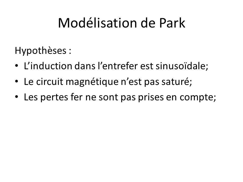 Modélisation de Park Hypothèses :