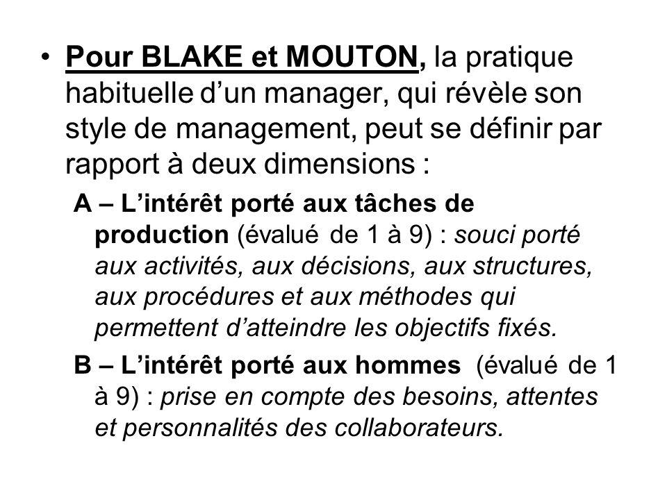 Pour BLAKE et MOUTON, la pratique habituelle d'un manager, qui révèle son style de management, peut se définir par rapport à deux dimensions :
