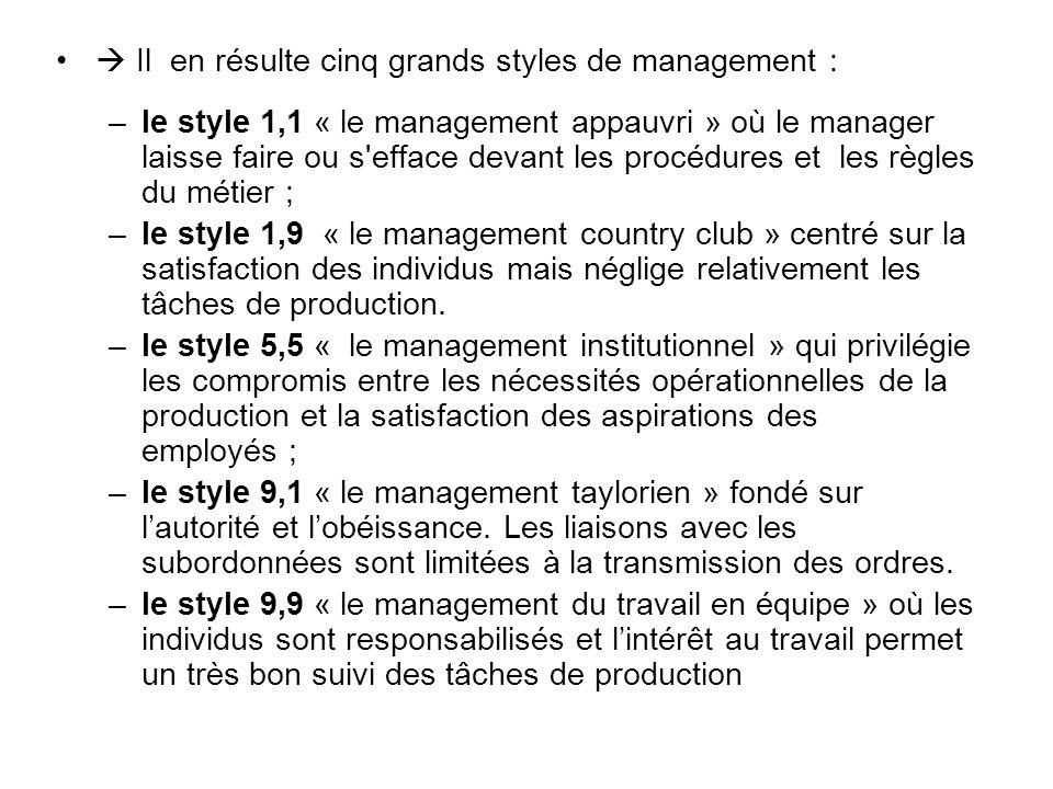  Il en résulte cinq grands styles de management :