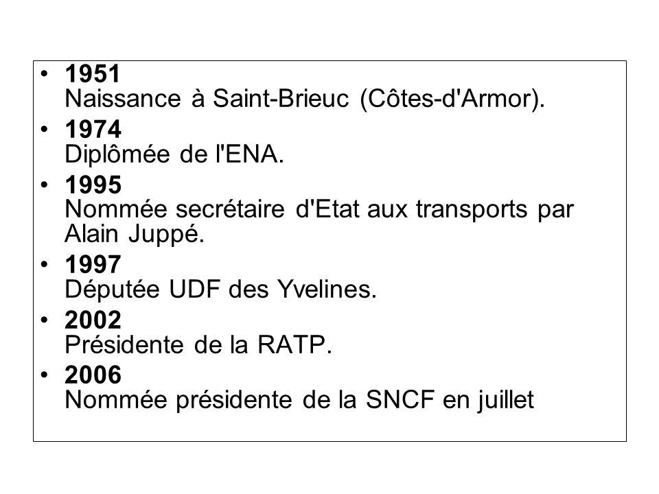 1951 Naissance à Saint-Brieuc (Côtes-d Armor).