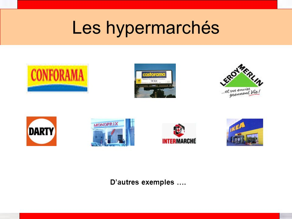 Les hypermarchés D'autres exemples …. Alain Téfaine – 04/2004