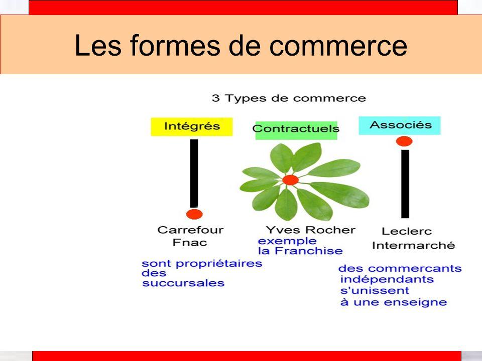 Les formes de commerce Alain Téfaine – 04/2004