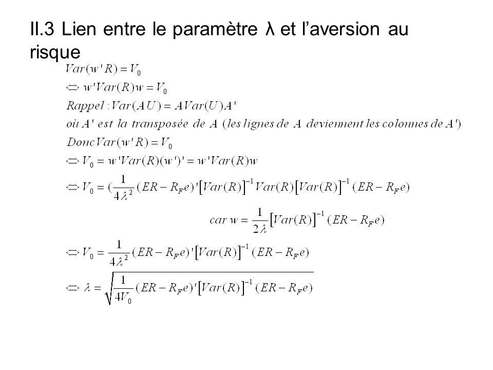 II.3 Lien entre le paramètre λ et l'aversion au risque