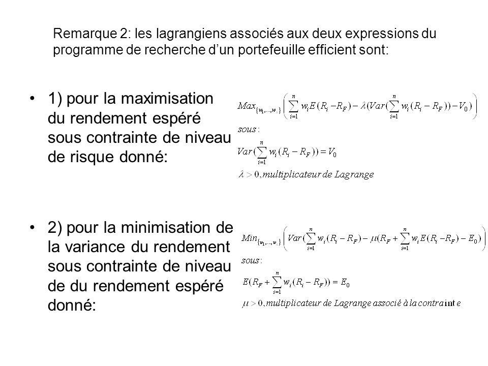 Remarque 2: les lagrangiens associés aux deux expressions du programme de recherche d'un portefeuille efficient sont: