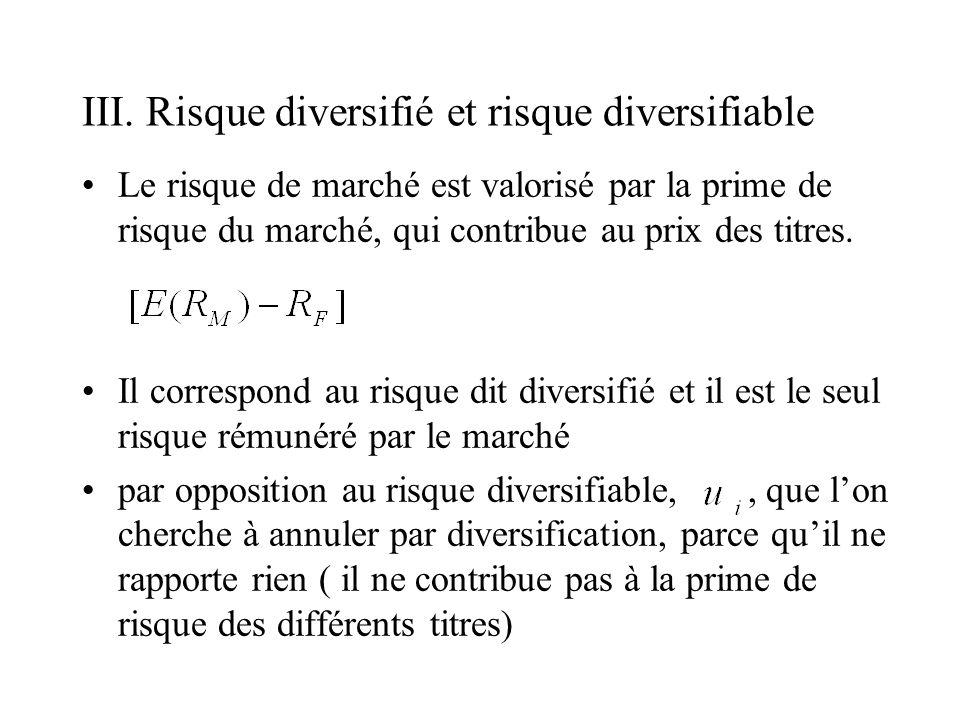 III. Risque diversifié et risque diversifiable