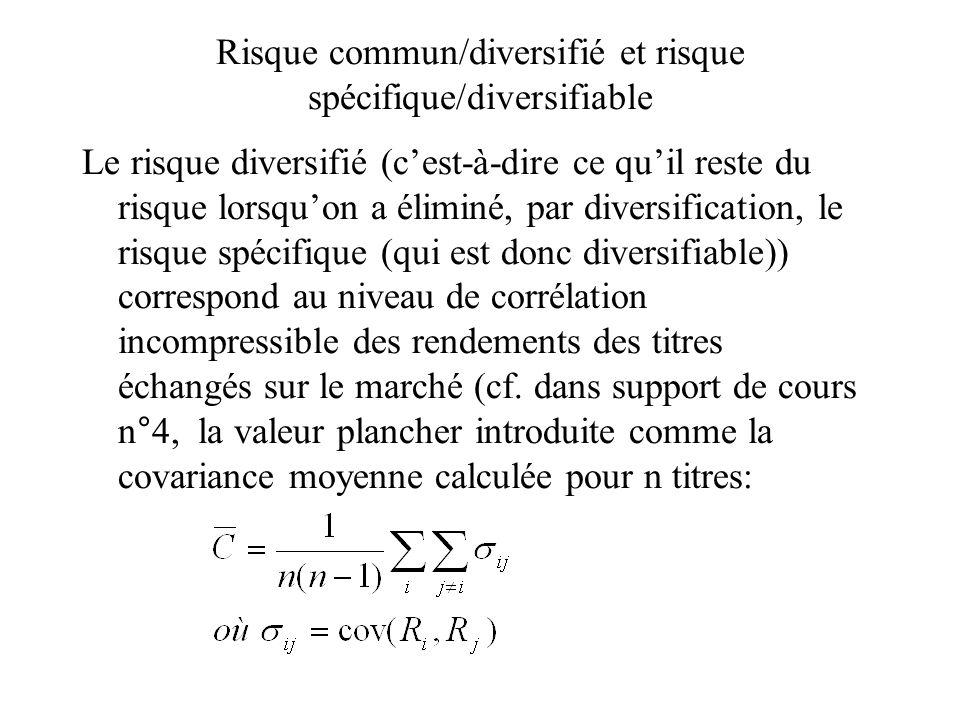 Risque commun/diversifié et risque spécifique/diversifiable