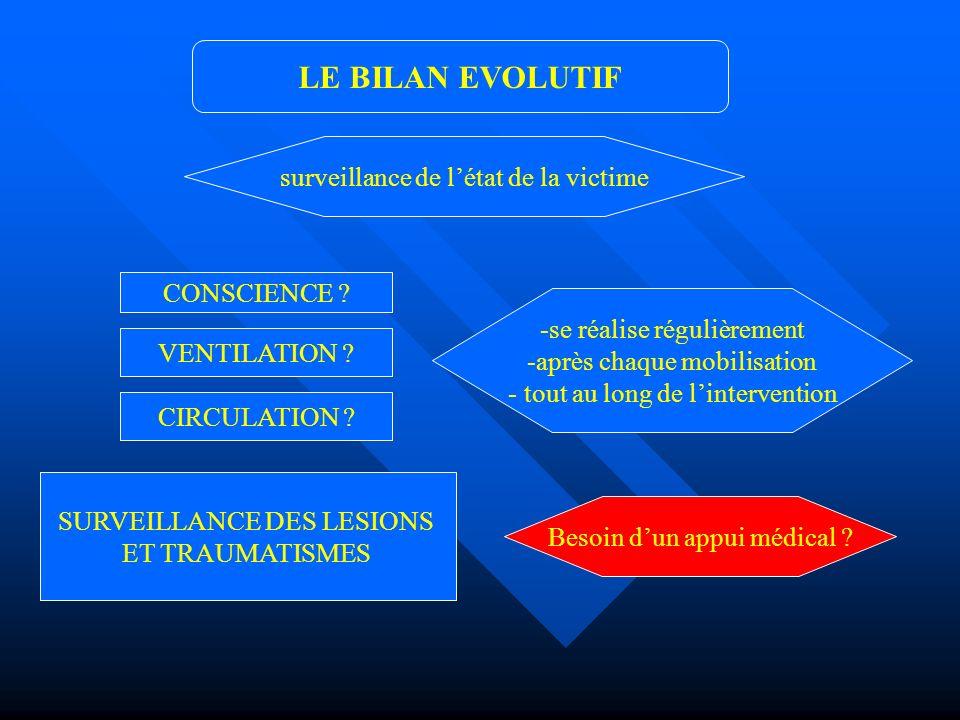 LE BILAN EVOLUTIF surveillance de l'état de la victime CONSCIENCE