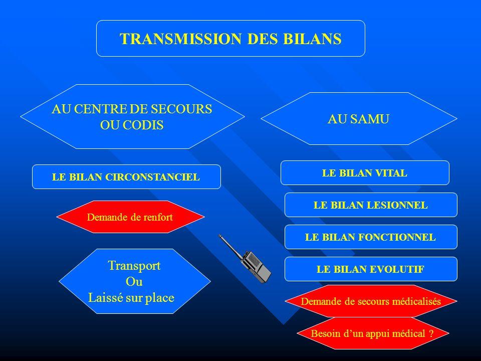 TRANSMISSION DES BILANS LE BILAN CIRCONSTANCIEL