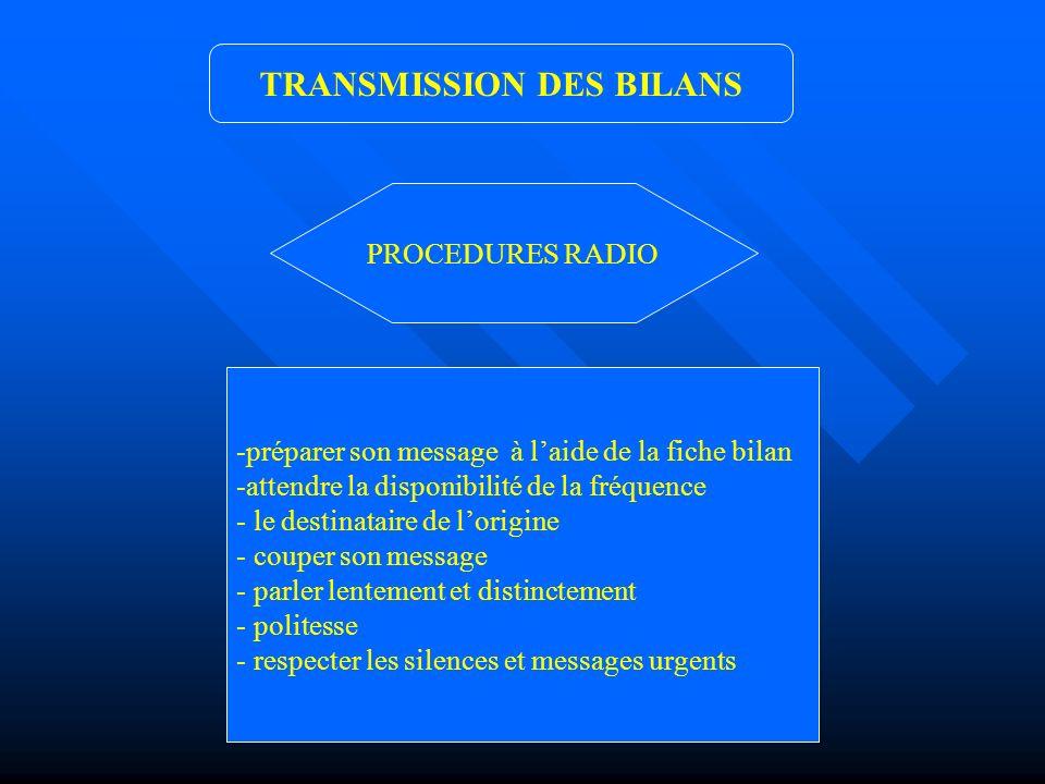 TRANSMISSION DES BILANS