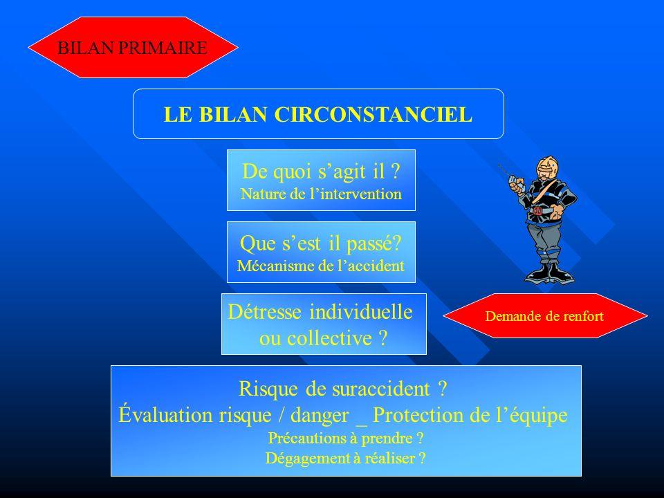 LE BILAN CIRCONSTANCIEL