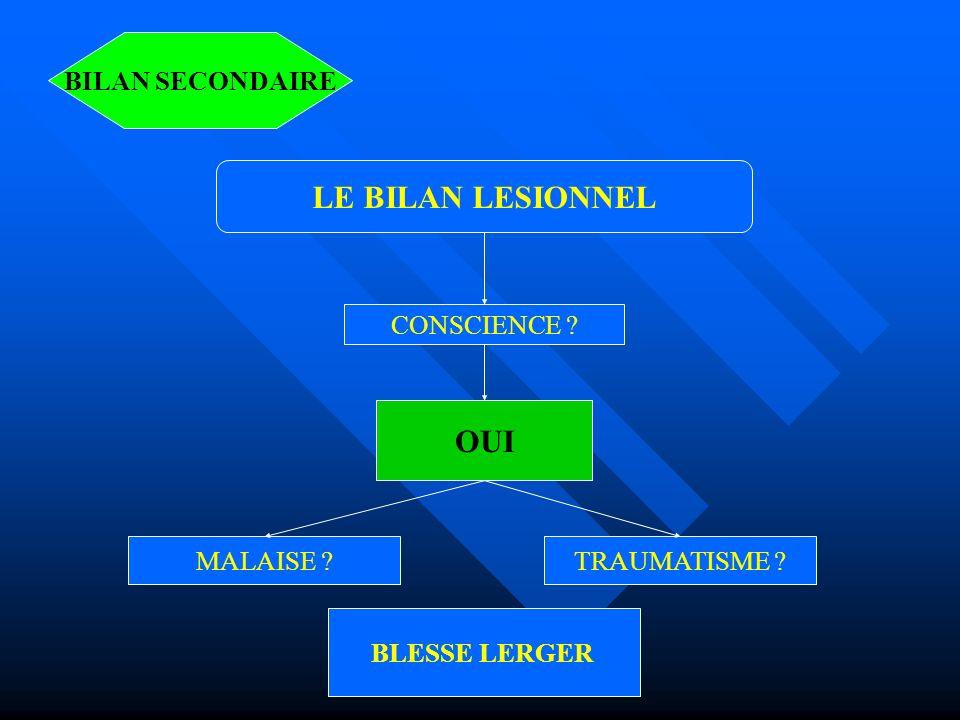 LE BILAN LESIONNEL OUI BILAN SECONDAIRE CONSCIENCE MALAISE