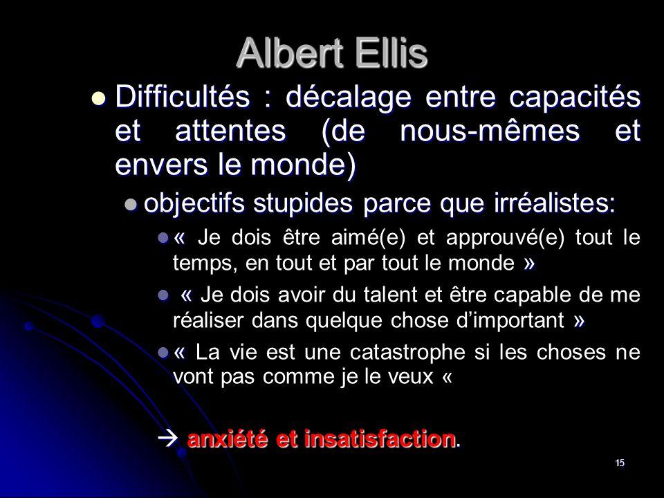 Albert Ellis Difficultés : décalage entre capacités et attentes (de nous-mêmes et envers le monde) objectifs stupides parce que irréalistes: