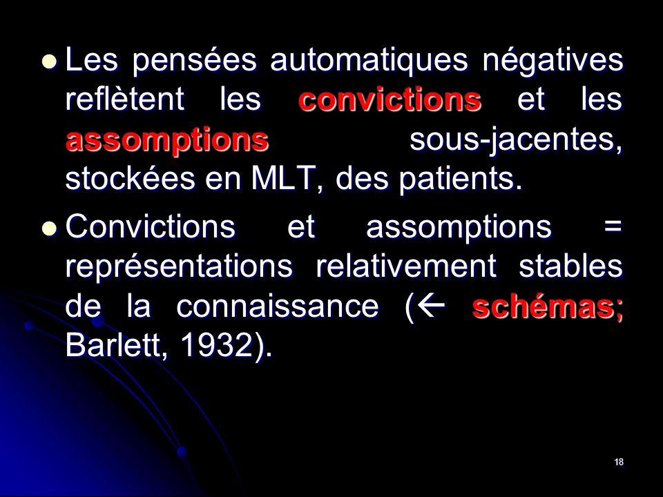 Les pensées automatiques négatives reflètent les convictions et les assomptions sous-jacentes, stockées en MLT, des patients.