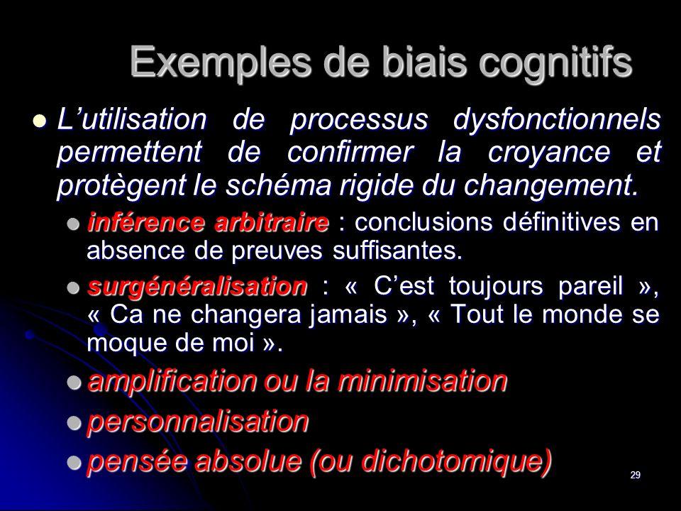 Exemples de biais cognitifs