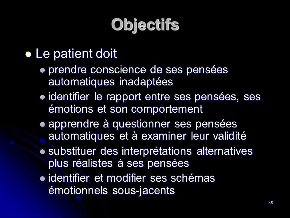 Objectifs Le patient doit
