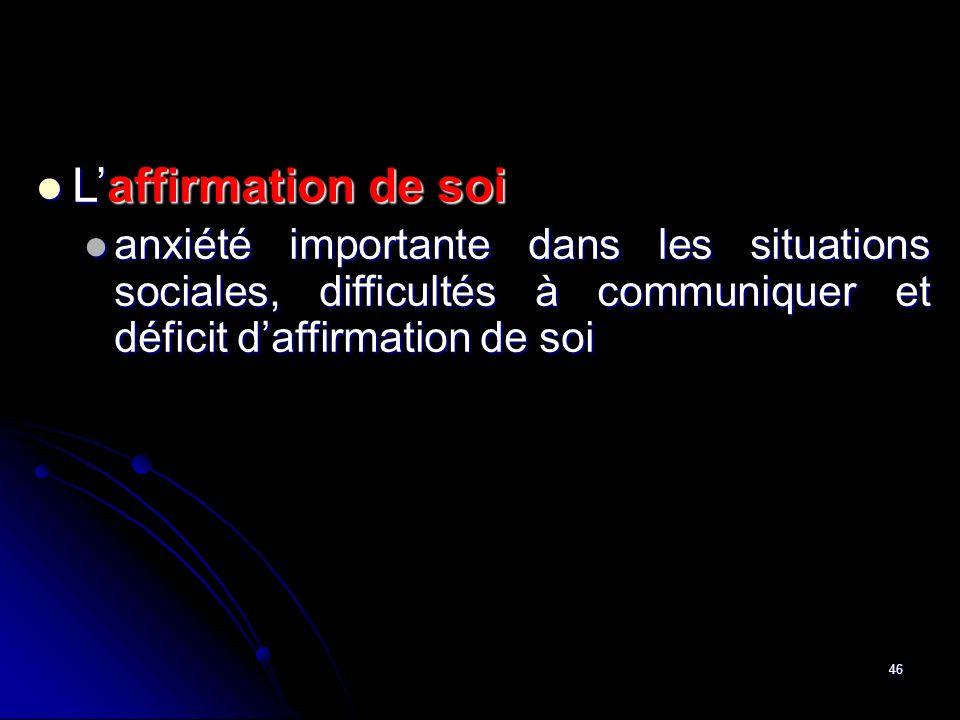 L'affirmation de soi anxiété importante dans les situations sociales, difficultés à communiquer et déficit d'affirmation de soi.