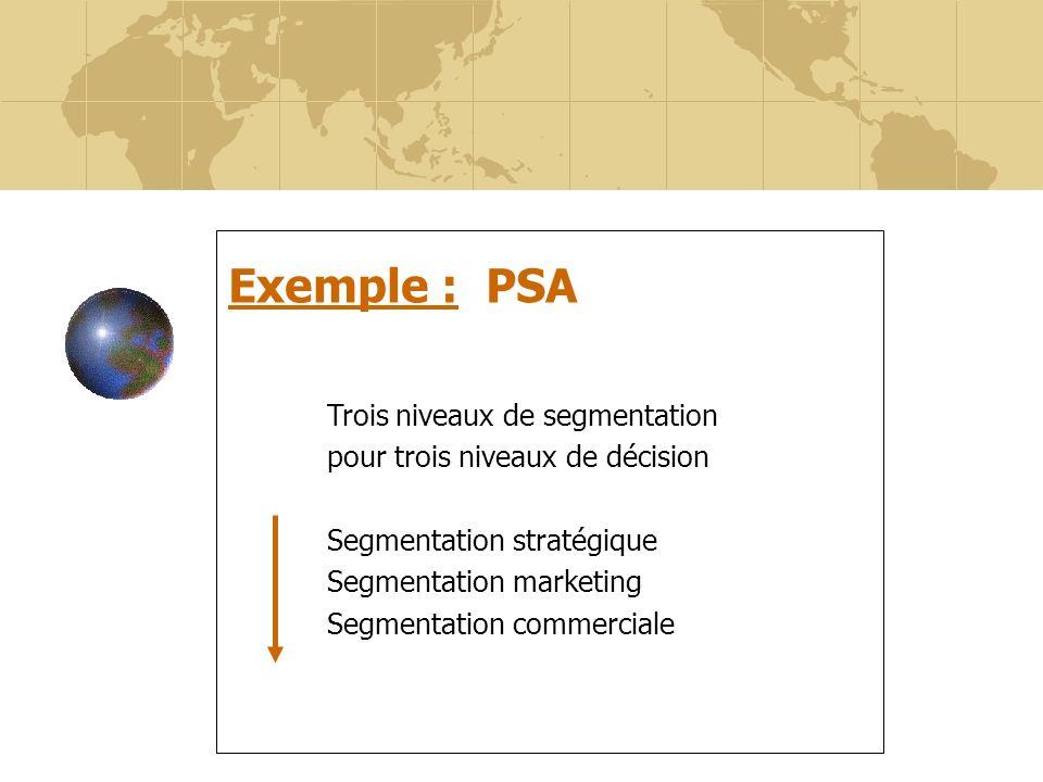 Exemple : PSA Trois niveaux de segmentation