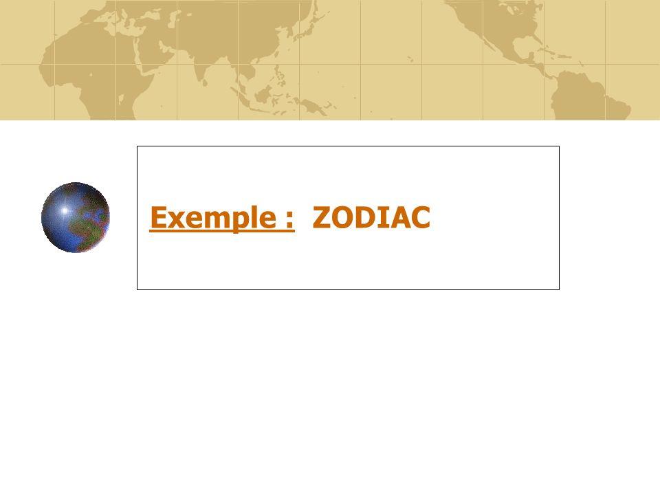 Exemple : ZODIAC