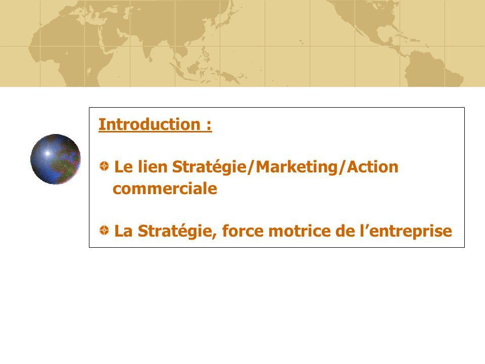 Introduction : Le lien Stratégie/Marketing/Action.