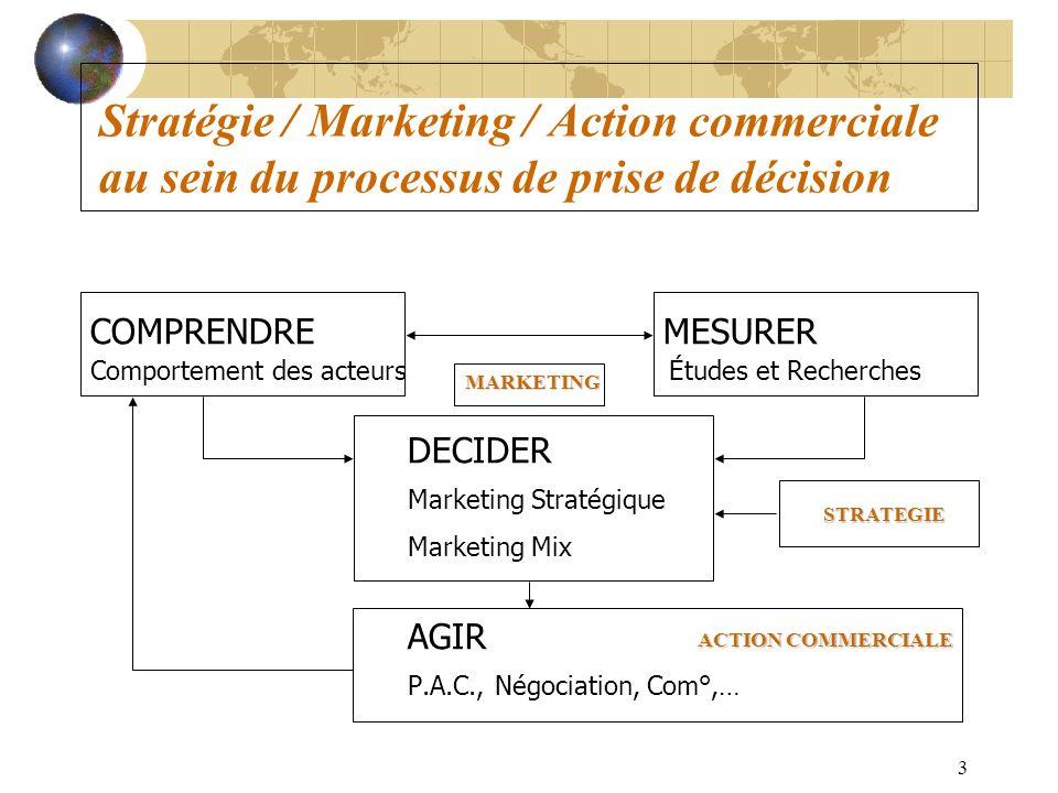 Stratégie / Marketing / Action commerciale au sein du processus de prise de décision
