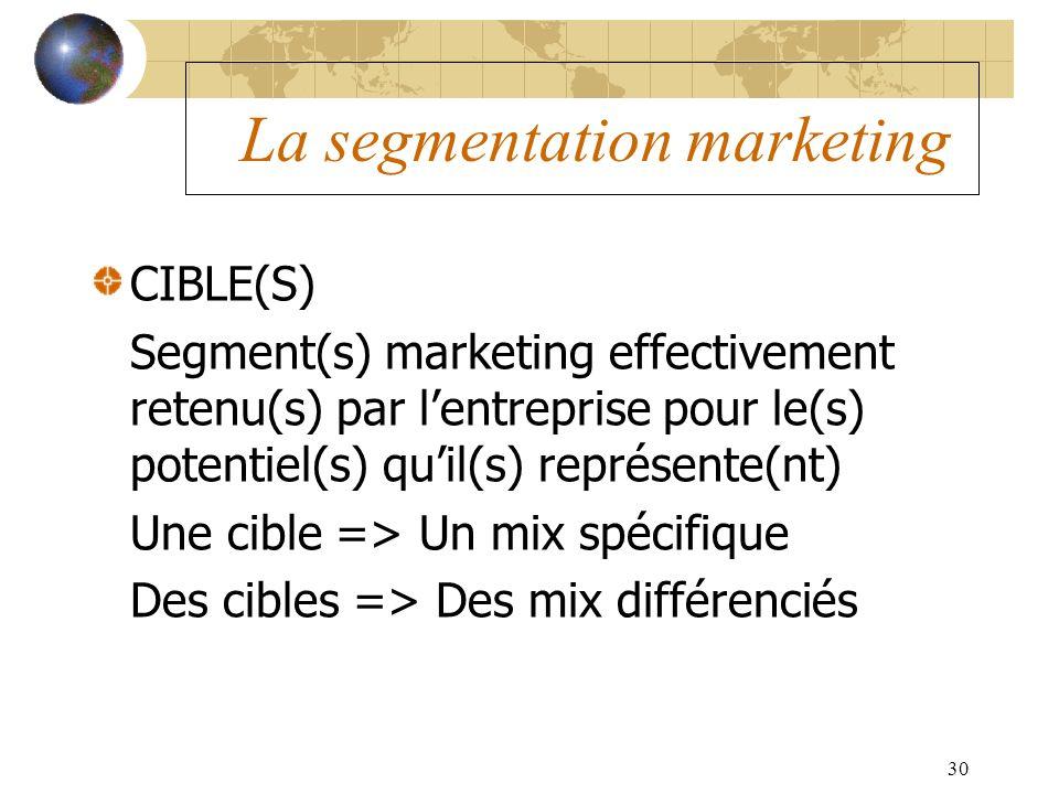 La segmentation marketing