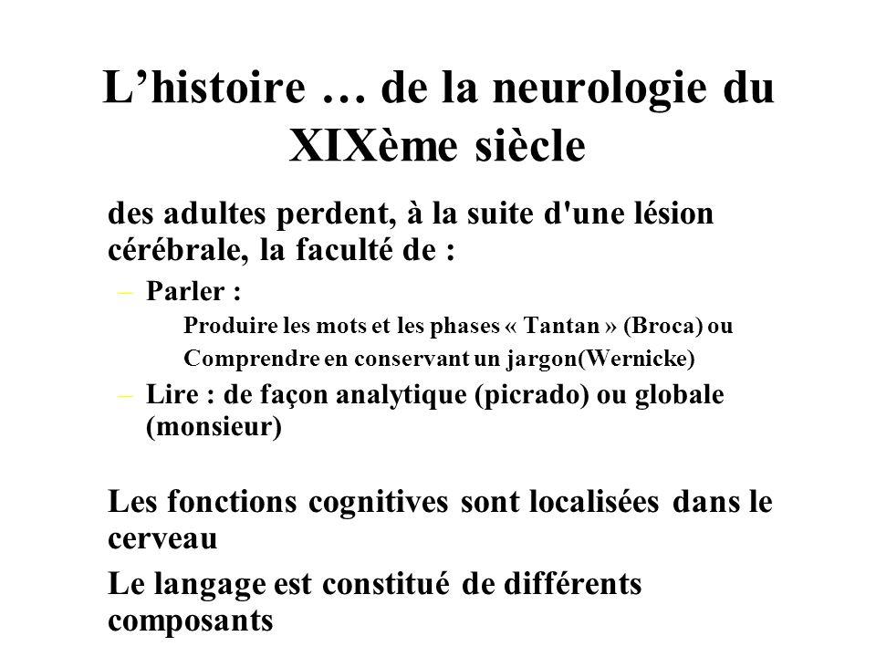 L'histoire … de la neurologie du XIXème siècle