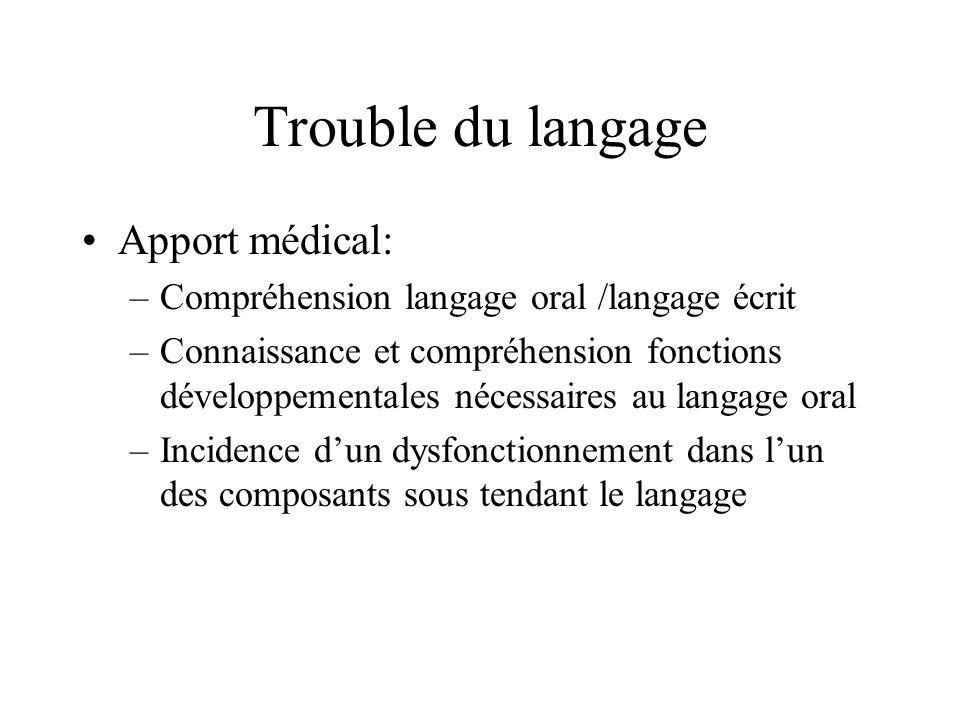 Trouble du langage Apport médical: