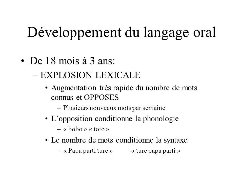 Développement du langage oral