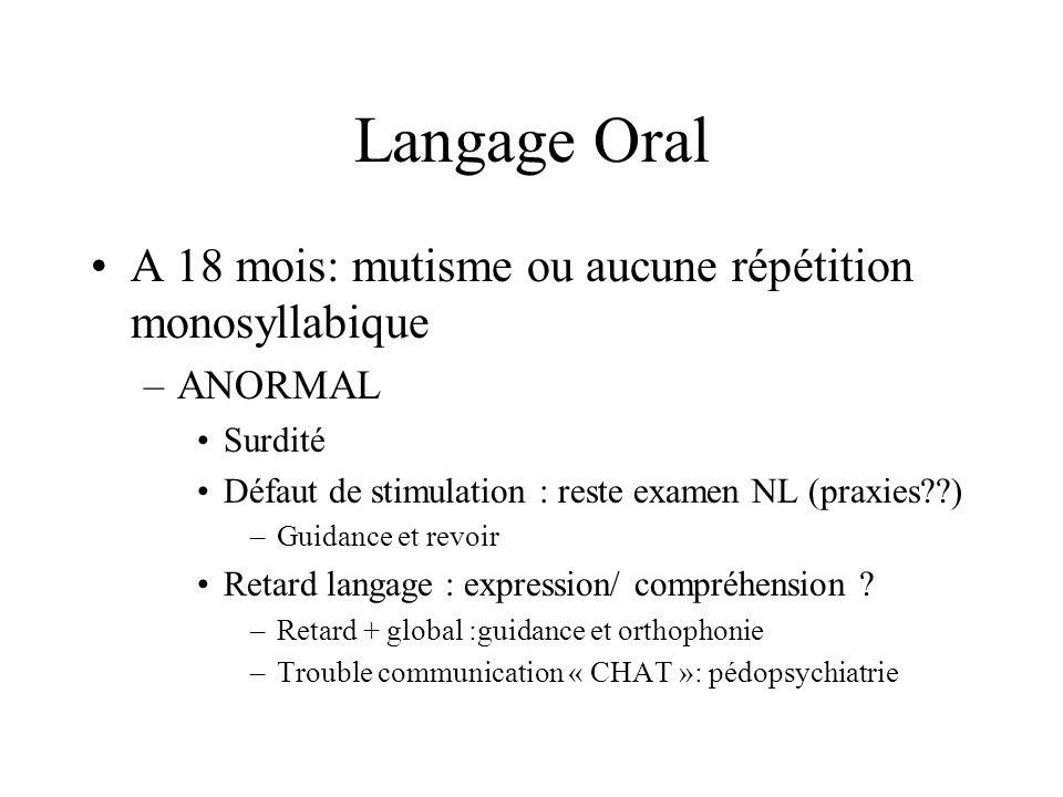 Langage Oral A 18 mois: mutisme ou aucune répétition monosyllabique