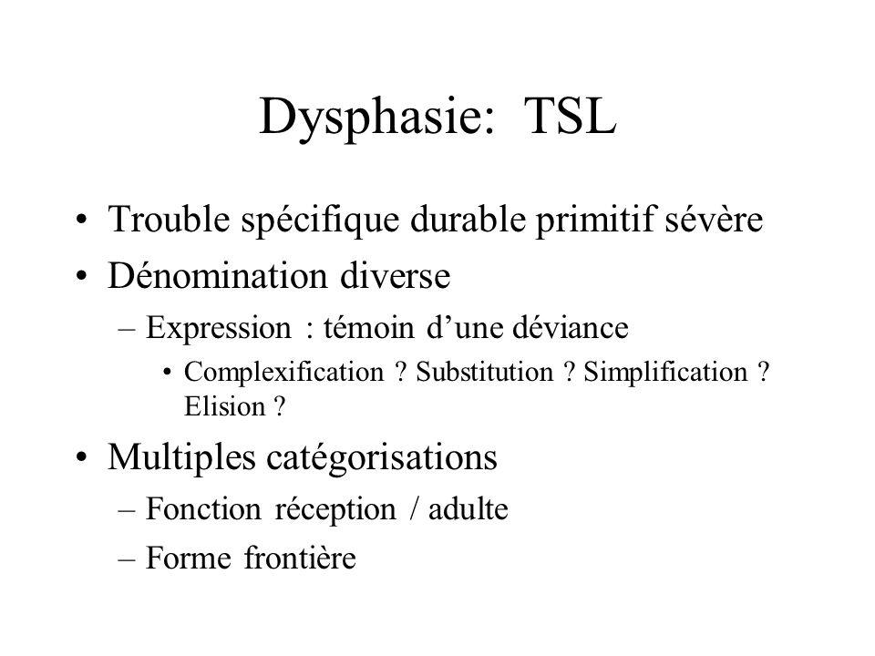 Dysphasie: TSL Trouble spécifique durable primitif sévère