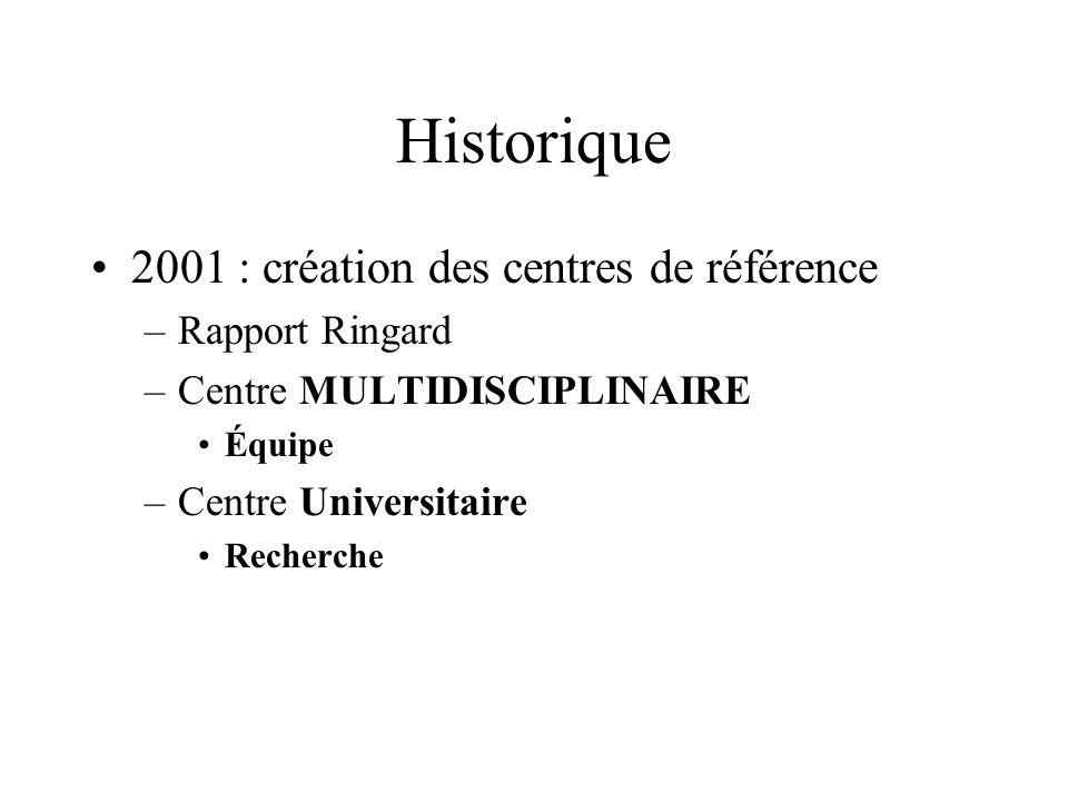 Historique 2001 : création des centres de référence Rapport Ringard