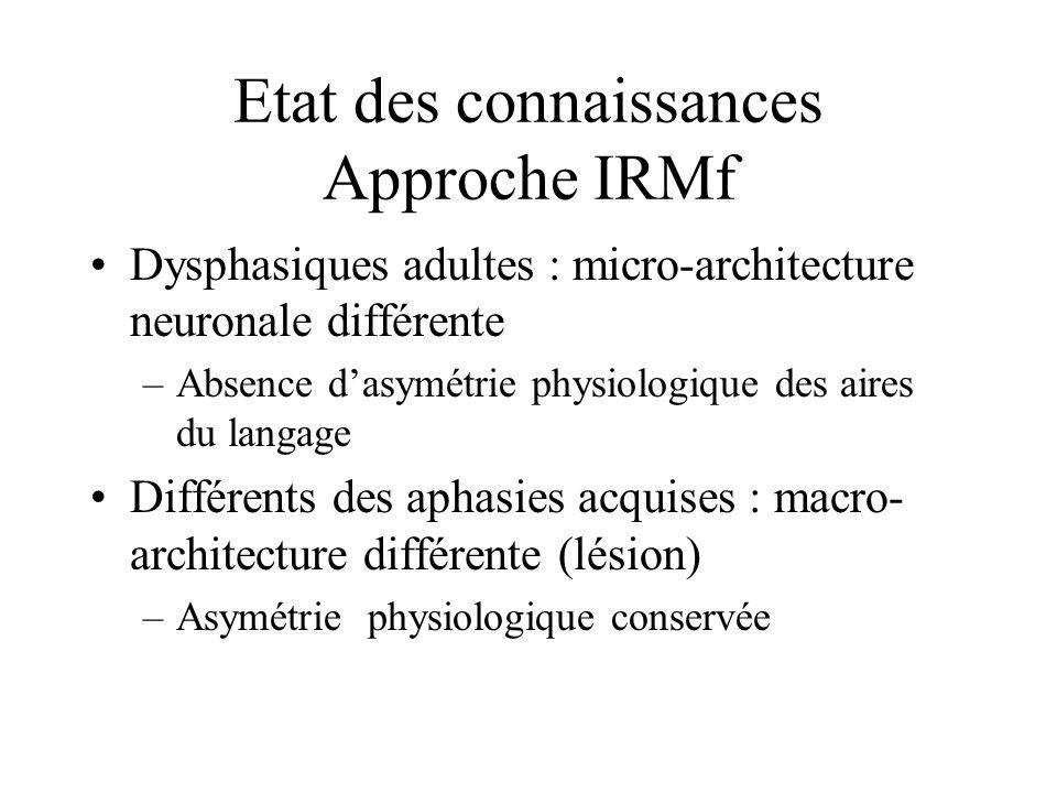 Etat des connaissances Approche IRMf