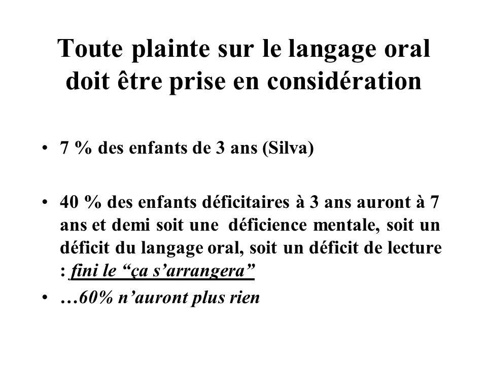 Toute plainte sur le langage oral doit être prise en considération