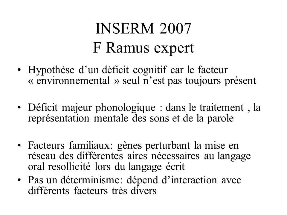 INSERM 2007 F Ramus expert Hypothèse d'un déficit cognitif car le facteur « environnemental » seul n'est pas toujours présent.