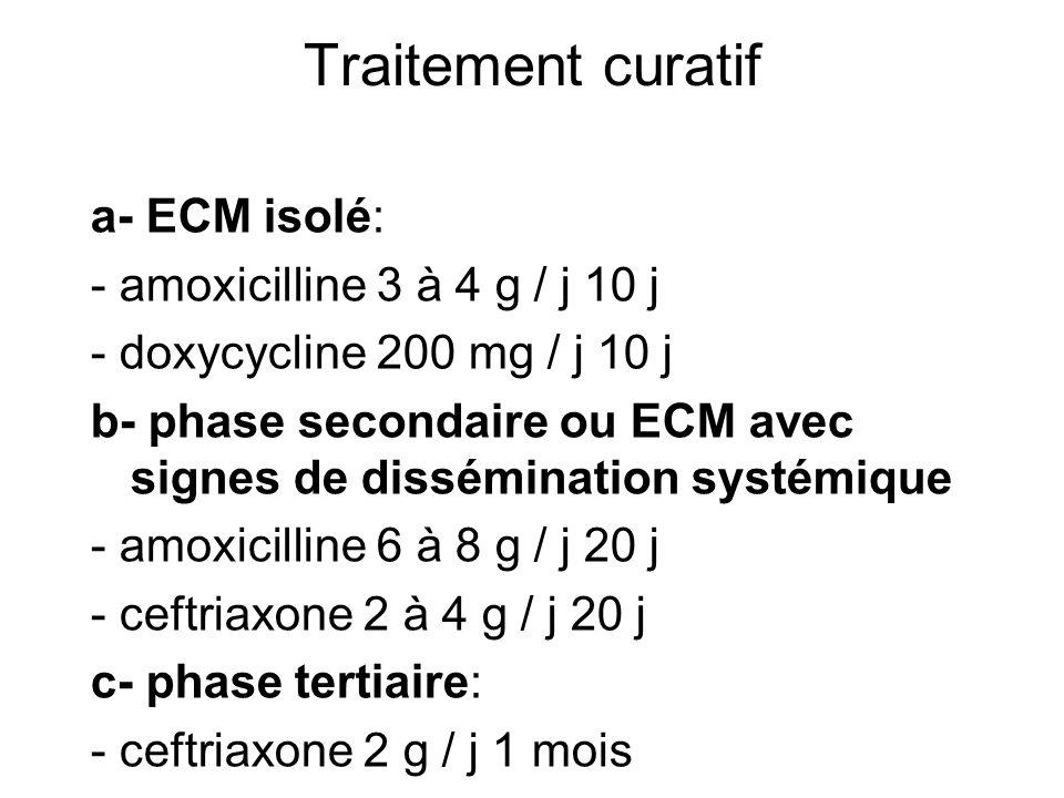Traitement curatif a- ECM isolé: - amoxicilline 3 à 4 g / j 10 j