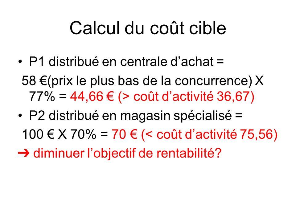 Calcul du coût cible P1 distribué en centrale d'achat =