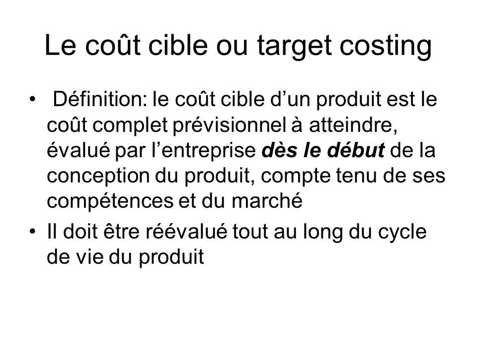 Le coût cible ou target costing