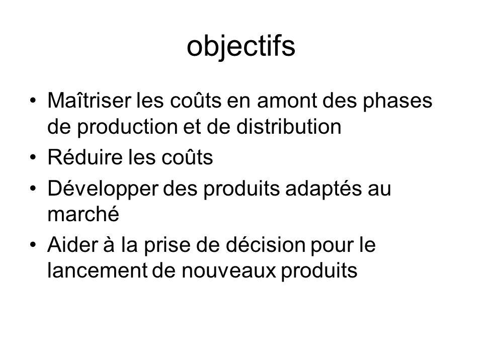 objectifs Maîtriser les coûts en amont des phases de production et de distribution. Réduire les coûts.