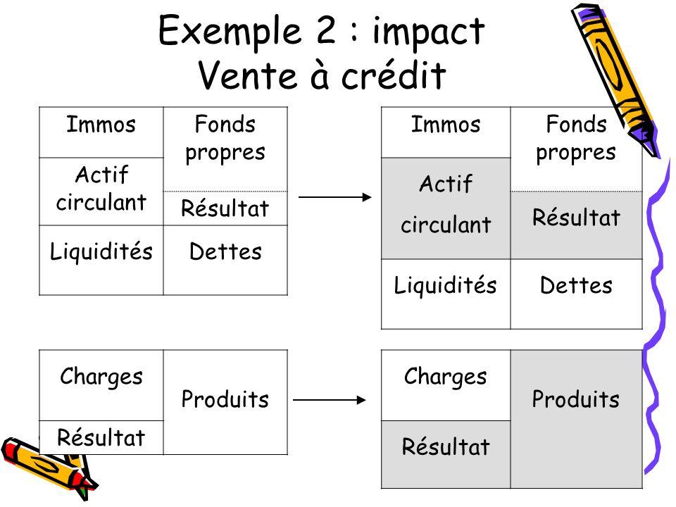 Exemple 2 : impact Vente à crédit