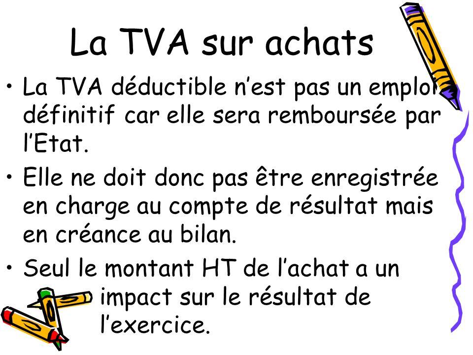 La TVA sur achats La TVA déductible n'est pas un emploi définitif car elle sera remboursée par l'Etat.