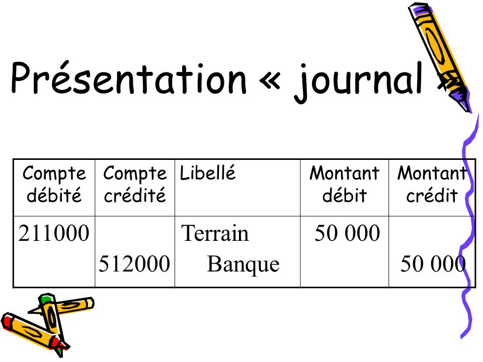 Présentation « journal »